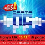 Carta Nasyeed.Com Minggu 50